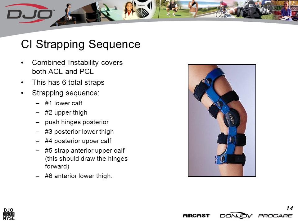 14 CI Strapping Sequence Combined Instability covers both ACL and PCL This has 6 total straps Strapping sequence: –#1 lower calf –#2 upper thigh –push