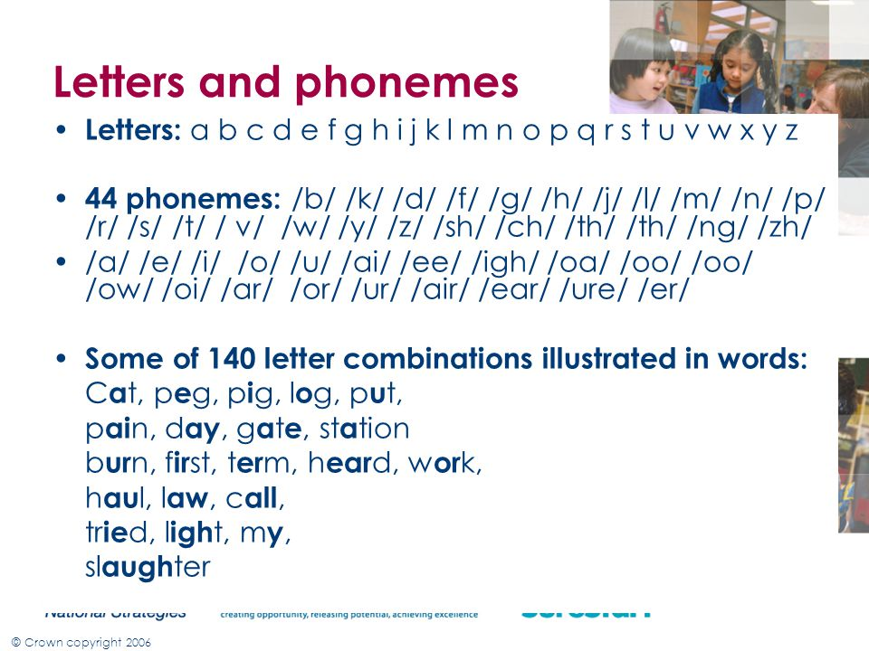 © Crown copyright 2006 Some definitions Digraph Two letters, which make one sound A consonant digraph contains two consonants shckthll A vowel digraph contains at least one vowel also known as long vowel phoneme ai ee ar oy