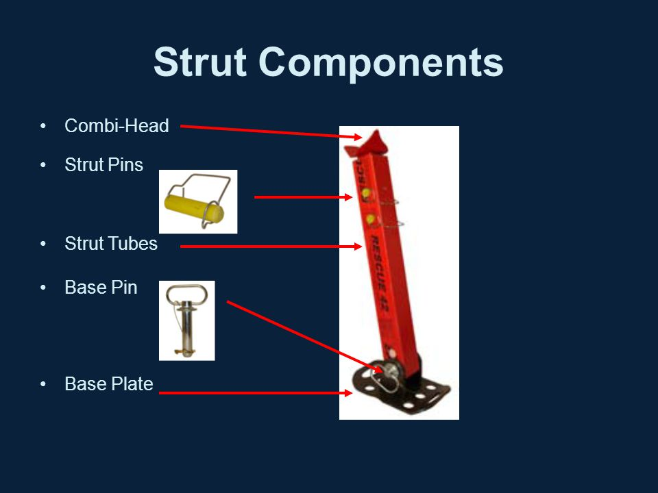 Use Combi-Head Standard head on struts with versatile options Chain grab/slot –Stabilize 3/8 Rescue 42 chain Point allows penetration into sheet metal Slot will fit 2x lumber Slots to enable toe nailing lumber in place