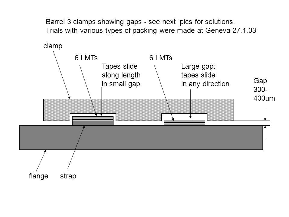 clamp 6 LMTs flangestrap Solution 1 : glue 180um strips to inner recesses of clamp glue 400um strip onto barrel surface (same effect as strap) 180um strip 400um strip Advantage: every harness is the same