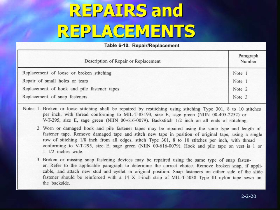 2-2-20 REPAIRS and REPLACEMENTS