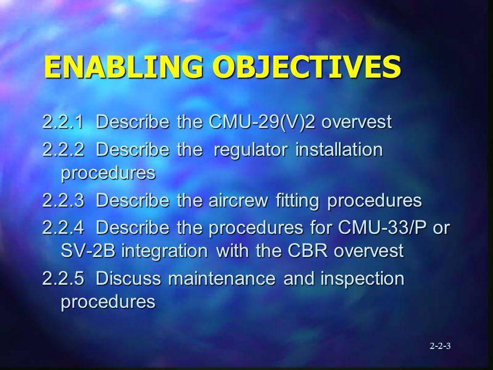 2-2-14 CMU-33/P INTEGRATION 1.Remove radio pocket from CMU-33/P 2.