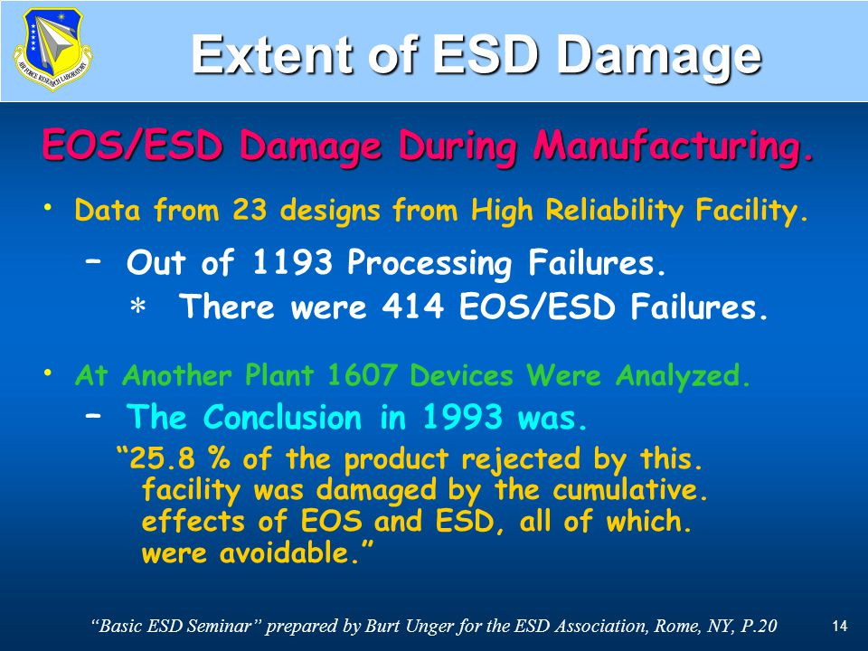 14 Damage in Manufacturing Extent of ESD Damage EOS/ESD Damage During Manufacturing. Data from 23 designs from High Reliability Facility. – Out of 119