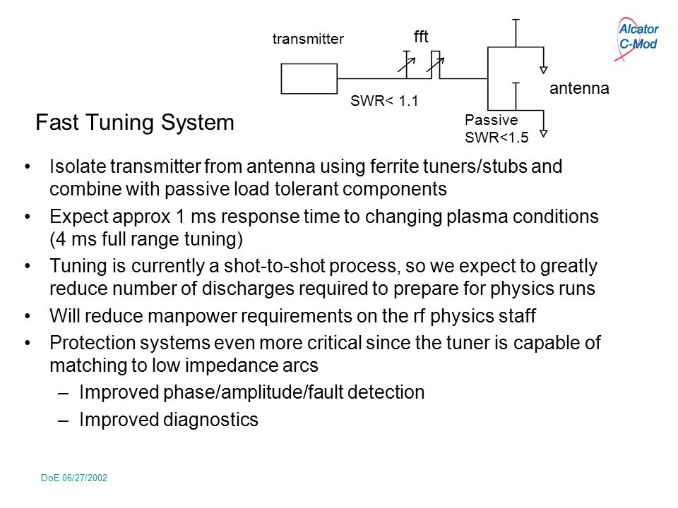 DoE 06/27/2002 Fast Tuning System Isolate transmitter from antenna using ferrite tuners/stubs and combine with passive load tolerant components Expect