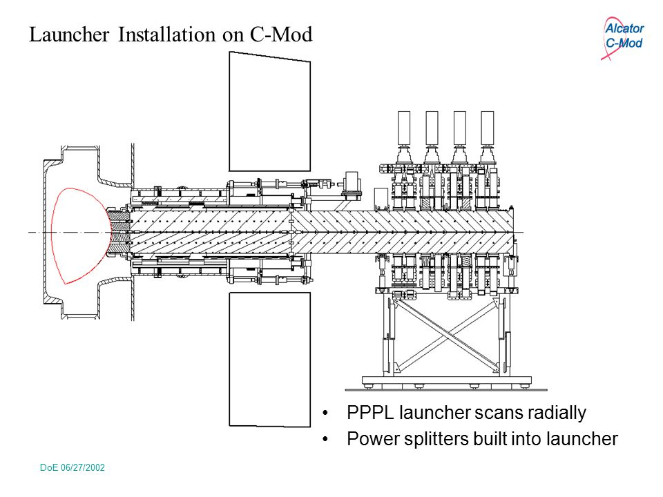 DoE 06/27/2002 Launcher Installation on C-Mod PPPL launcher scans radially Power splitters built into launcher
