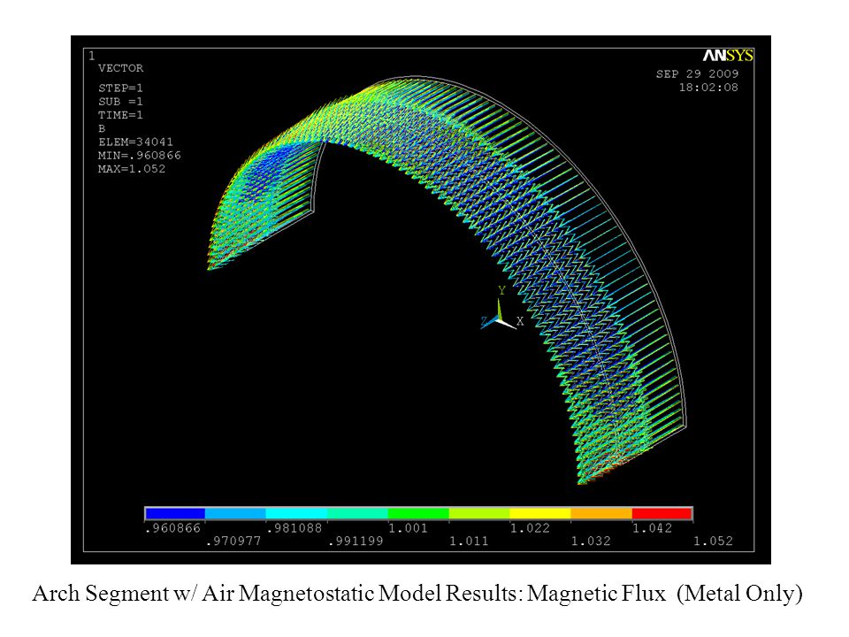 Arch Segment w/ Air Magnetostatic Model Results: Magnetic Flux (Metal Only)