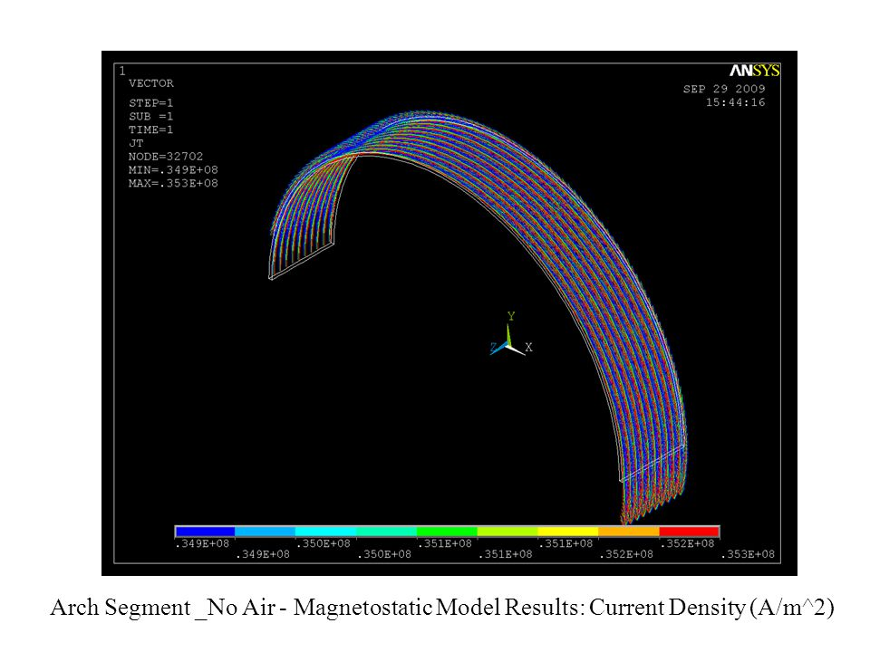 Arch Segment _No Air - Magnetostatic Model Results: Current Density (A/m^2)