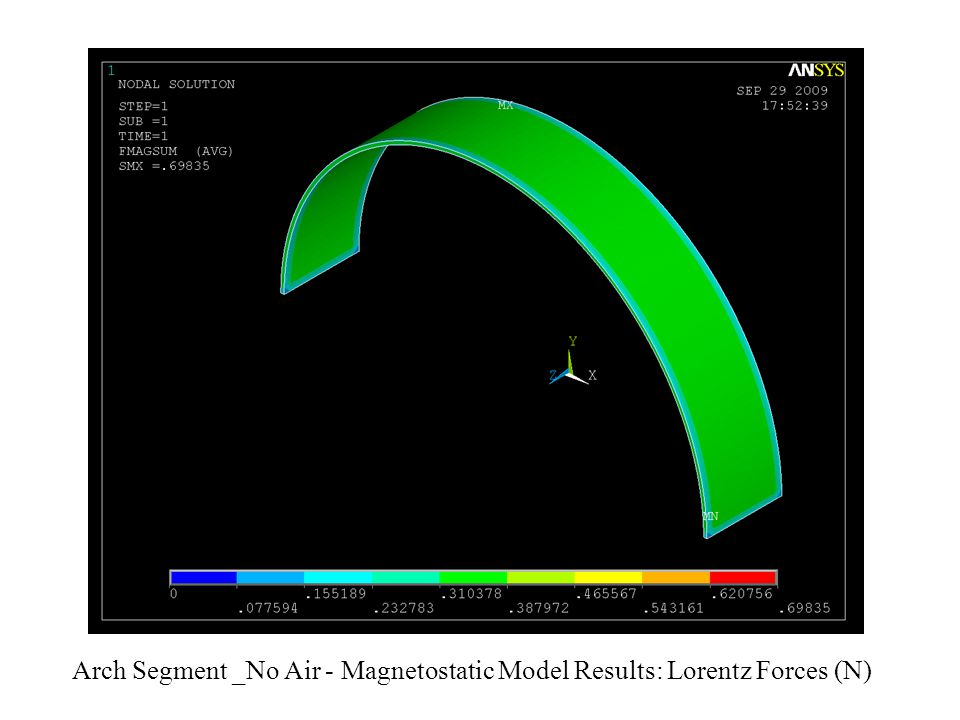 Arch Segment _No Air - Magnetostatic Model Results: Lorentz Forces (N)