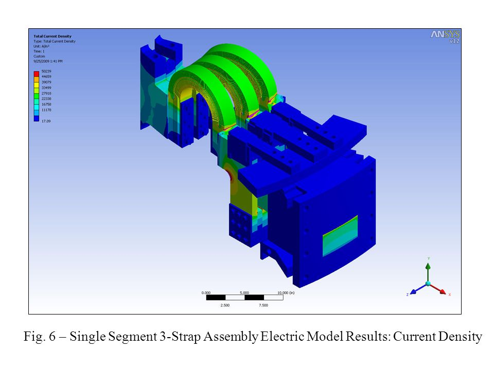 Fig. 6 – Single Segment 3-Strap Assembly Electric Model Results: Current Density