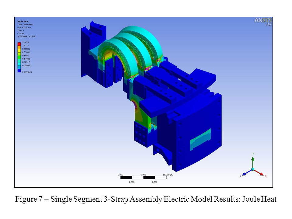 Fig. 8 – Single Segment 3-Strap Assembly Thermal Model Results: Temperature