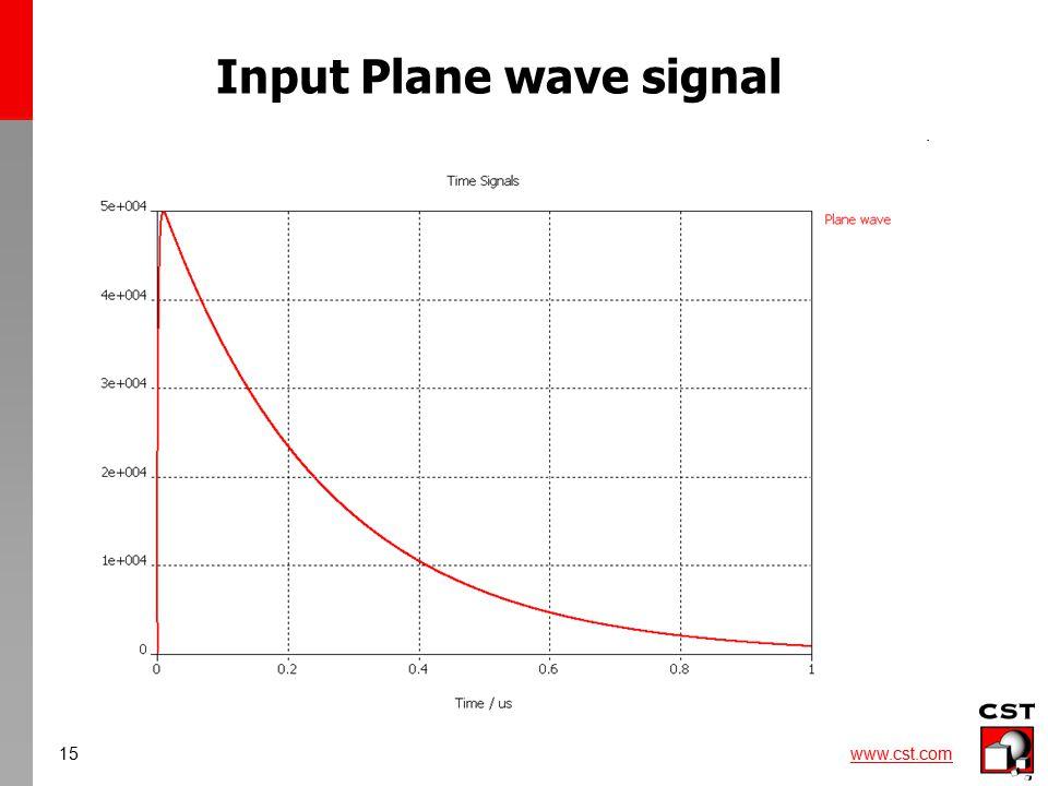 15 www.cst.com Input Plane wave signal