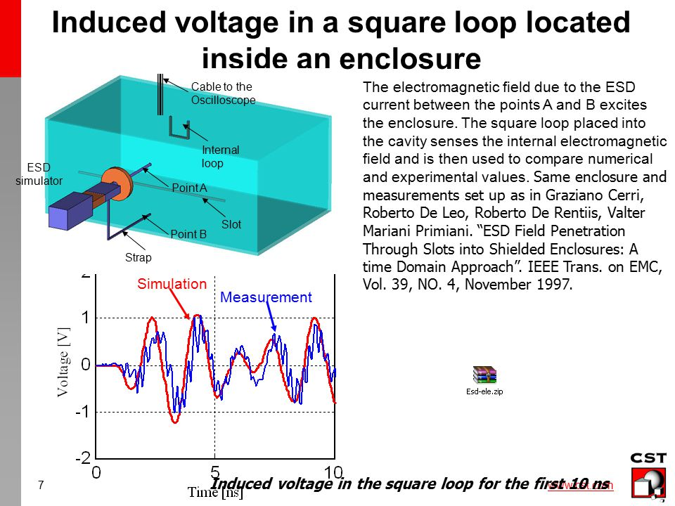 7 www.cst.com Induced voltage in a square loop located inside an enclosure Internal loop Slot Strap ESD simulator Cable to the Oscilloscope Point A Point B Measurement Simulation The electromagnetic field due to the ESD current between the points A and B excites the enclosure.