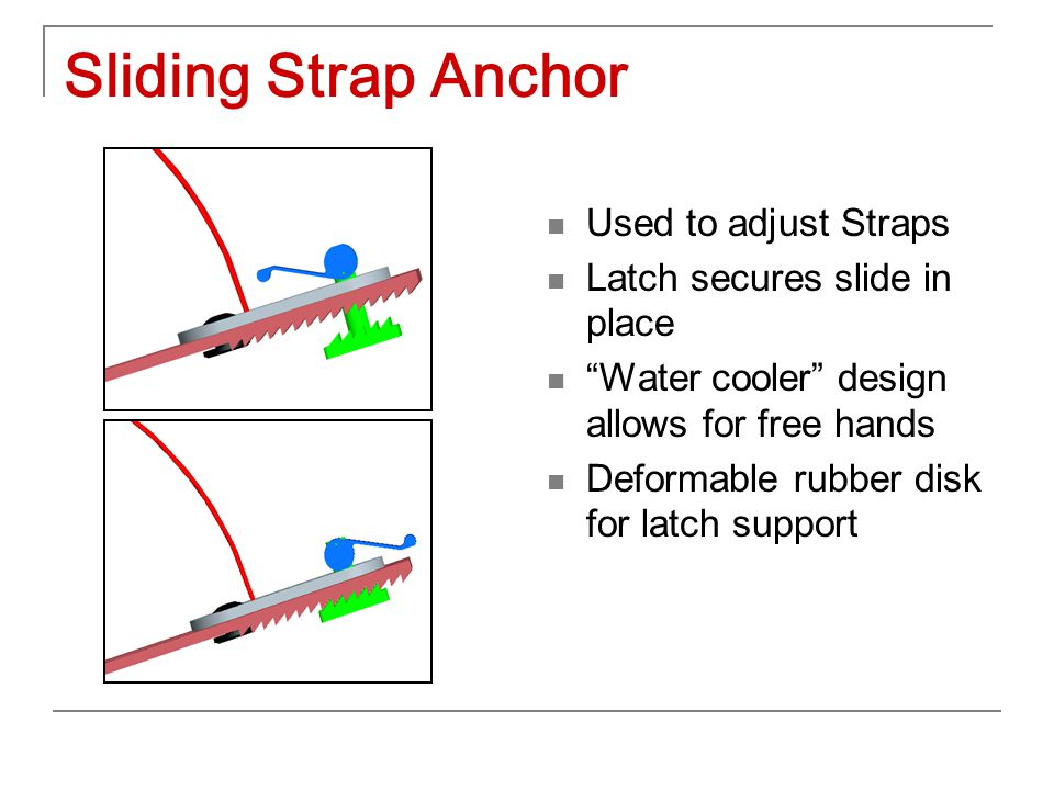 Sliding Strap Anchor Used to adjust Straps Latch secures slide in place Water cooler design allows for free hands Deformable rubber disk for latch support