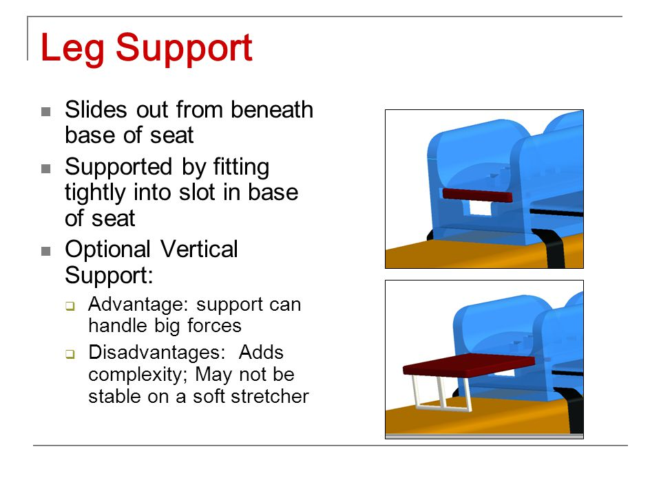 Leg Support Slides out from beneath base of seat Supported by fitting tightly into slot in base of seat Optional Vertical Support:  Advantage: support can handle big forces  Disadvantages: Adds complexity; May not be stable on a soft stretcher