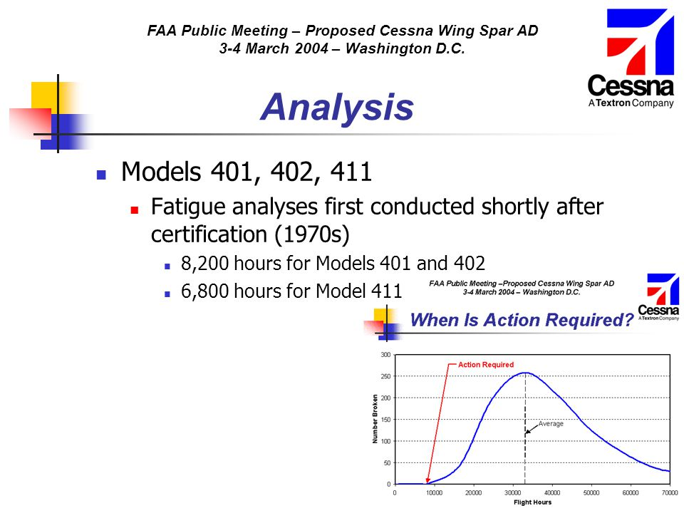 FAA Public Meeting – Proposed Cessna Wing Spar AD 3-4 March 2004 – Washington D.C. Analysis Models 401, 402, 411 Fatigue analyses first conducted shor