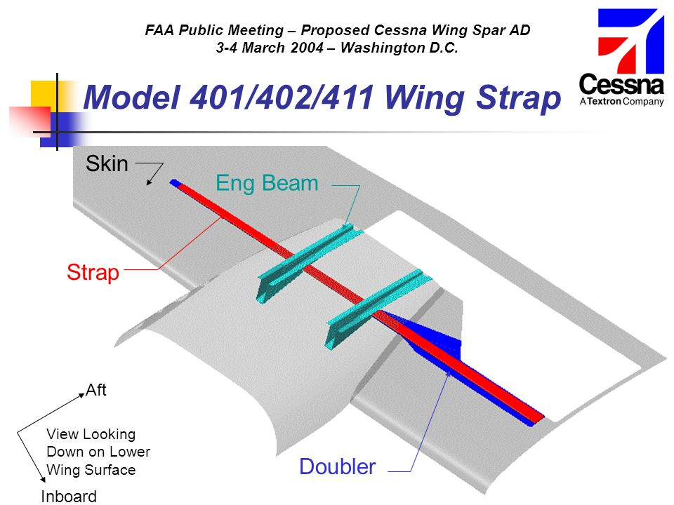 FAA Public Meeting – Proposed Cessna Wing Spar AD 3-4 March 2004 – Washington D.C. Model 401/402/411 Wing Strap Strap Doubler Eng Beam Skin Aft Inboar
