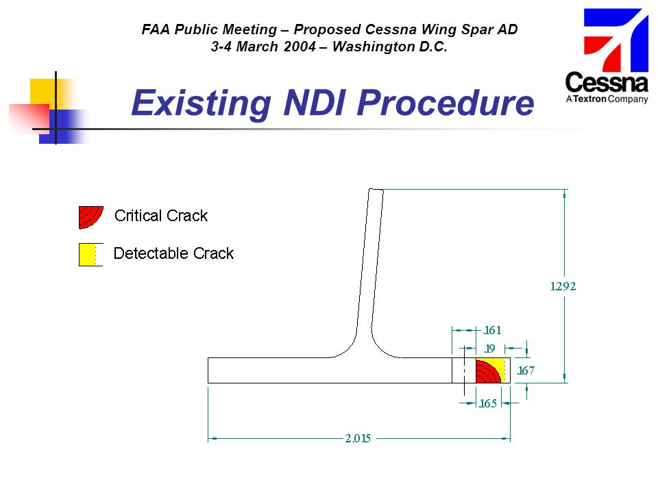 FAA Public Meeting – Proposed Cessna Wing Spar AD 3-4 March 2004 – Washington D.C. Existing NDI Procedure
