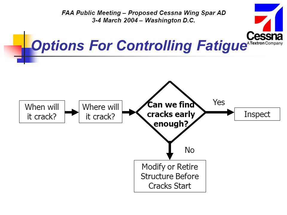 FAA Public Meeting – Proposed Cessna Wing Spar AD 3-4 March 2004 – Washington D.C. Options For Controlling Fatigue When will it crack? Where will it c