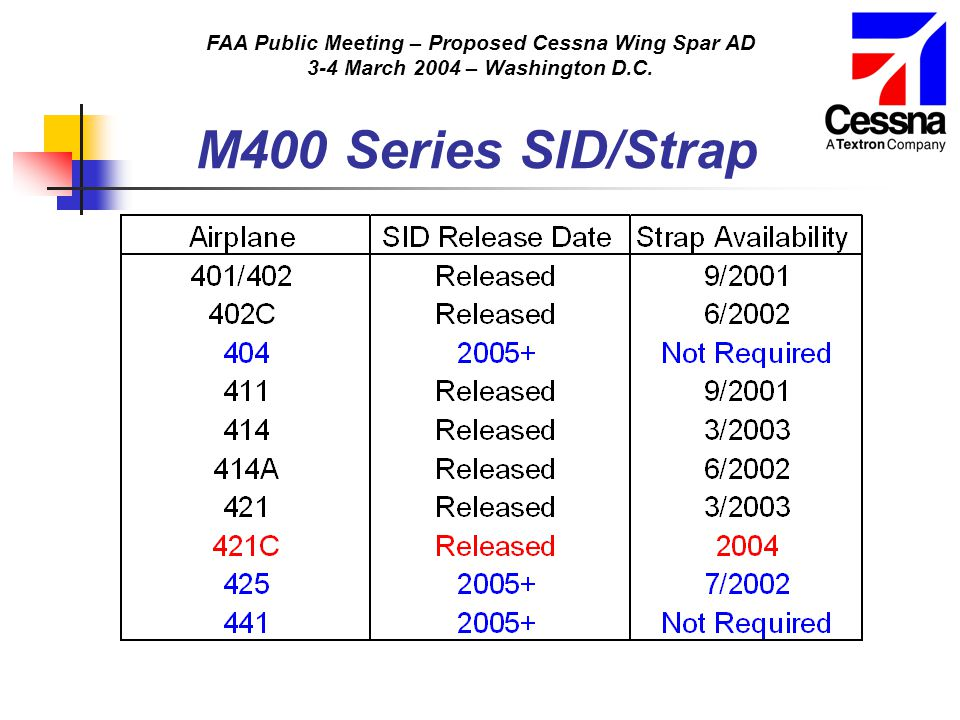 FAA Public Meeting – Proposed Cessna Wing Spar AD 3-4 March 2004 – Washington D.C. M400 Series SID/Strap