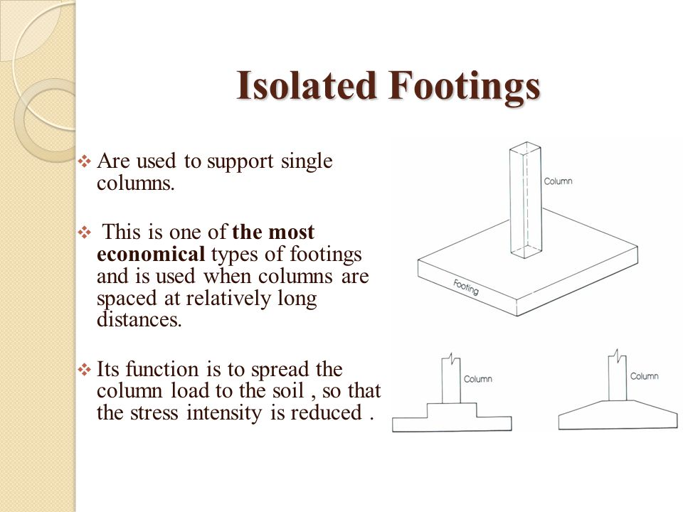  Isolated Footing.  Combined Footing.  Mat or Raft Foundations.  Strap or Cantilever Footings.  Pile Foundations. Types of footing