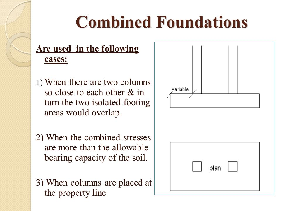 Isolated Footings Isolated Footings  Are used to support single columns.  This is one of the most economical types of footings and is used when colu