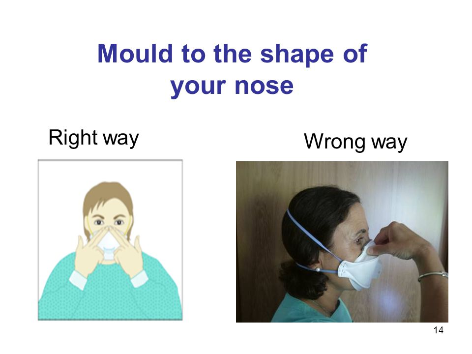 14 Mould to the shape of your nose Right way Wrong way