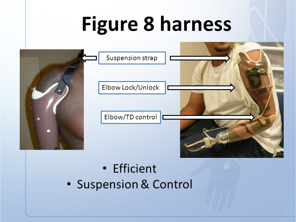 Figure 8 harness Efficient Suspension & Control Suspension strap Elbow Lock/Unlock Elbow/TD control