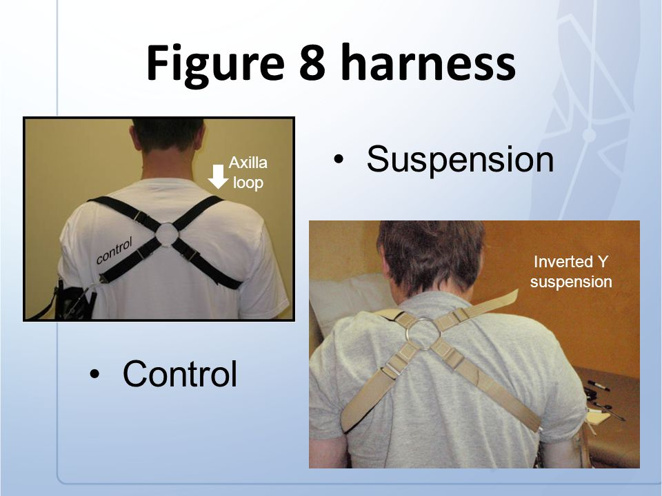Transhumeral Chest Strap HarnessAttachment Lock/Unlock Cable Easier for donning than Figure 8