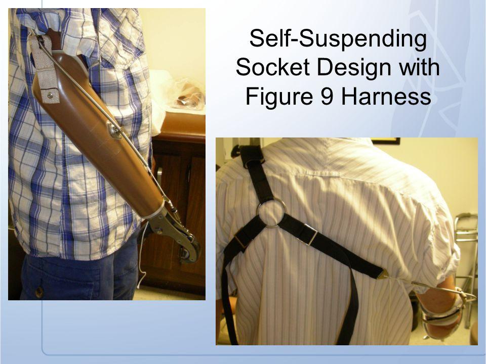 Self-Suspending Socket Design with Figure 9 Harness
