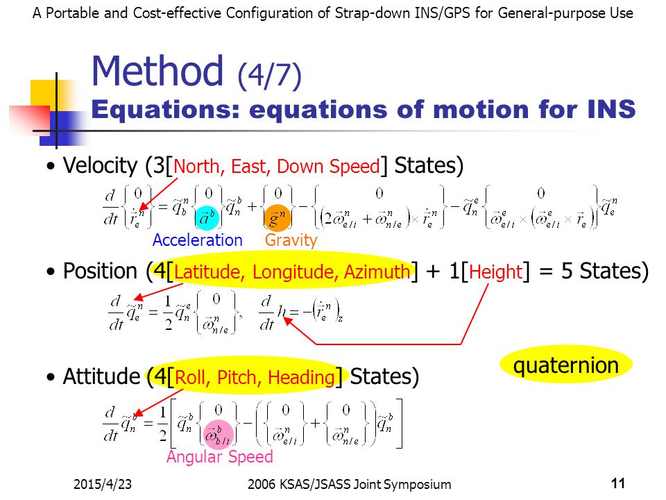 A Portable and Cost-effective Configuration of Strap-down INS/GPS for General-purpose Use 2015/4/232006 KSAS/JSASS Joint Symposium 11 Method (4/7) Equations: equations of motion for INS Velocity (3[ North, East, Down Speed ] States) Position (4[ Latitude, Longitude, Azimuth ] + 1[ Height ] = 5 States) Attitude (4[ Roll, Pitch, Heading ] States) quaternion Acceleration Angular Speed Gravity