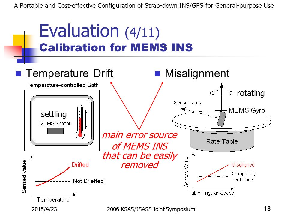 A Portable and Cost-effective Configuration of Strap-down INS/GPS for General-purpose Use 2015/4/232006 KSAS/JSASS Joint Symposium 18 Evaluation (4/11) Calibration for MEMS INS Temperature Drift Misalignment main error source of MEMS INS that can be easily removed settling rotating