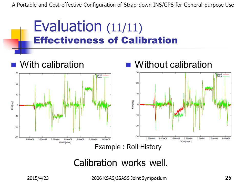 A Portable and Cost-effective Configuration of Strap-down INS/GPS for General-purpose Use 2015/4/232006 KSAS/JSASS Joint Symposium 25 Evaluation (11/11) Effectiveness of Calibration With calibration Without calibration Example : Roll History Calibration works well.