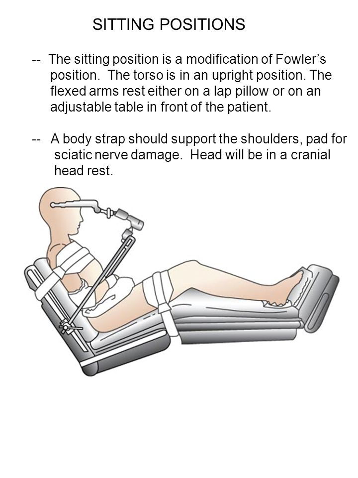 SITTING POSITIONS -- The sitting position is a modification of Fowler's position. The torso is in an upright position. The flexed arms rest either on