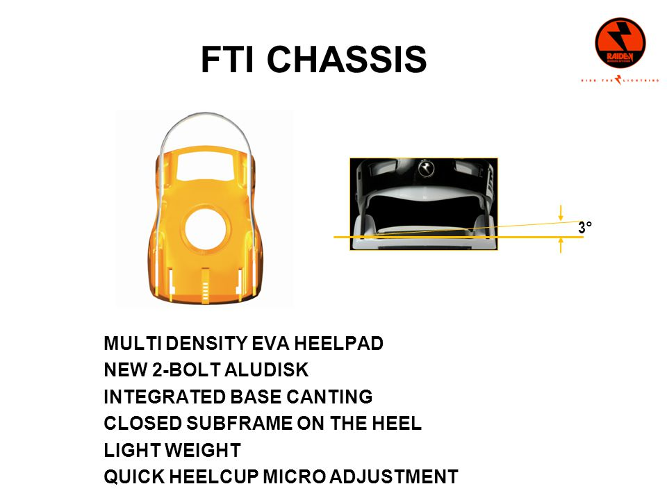 FTI CHASSIS MULTI DENSITY EVA HEELPAD NEW 2-BOLT ALUDISK INTEGRATED BASE CANTING CLOSED SUBFRAME ON THE HEEL LIGHT WEIGHT QUICK HEELCUP MICRO ADJUSTMENT 3°