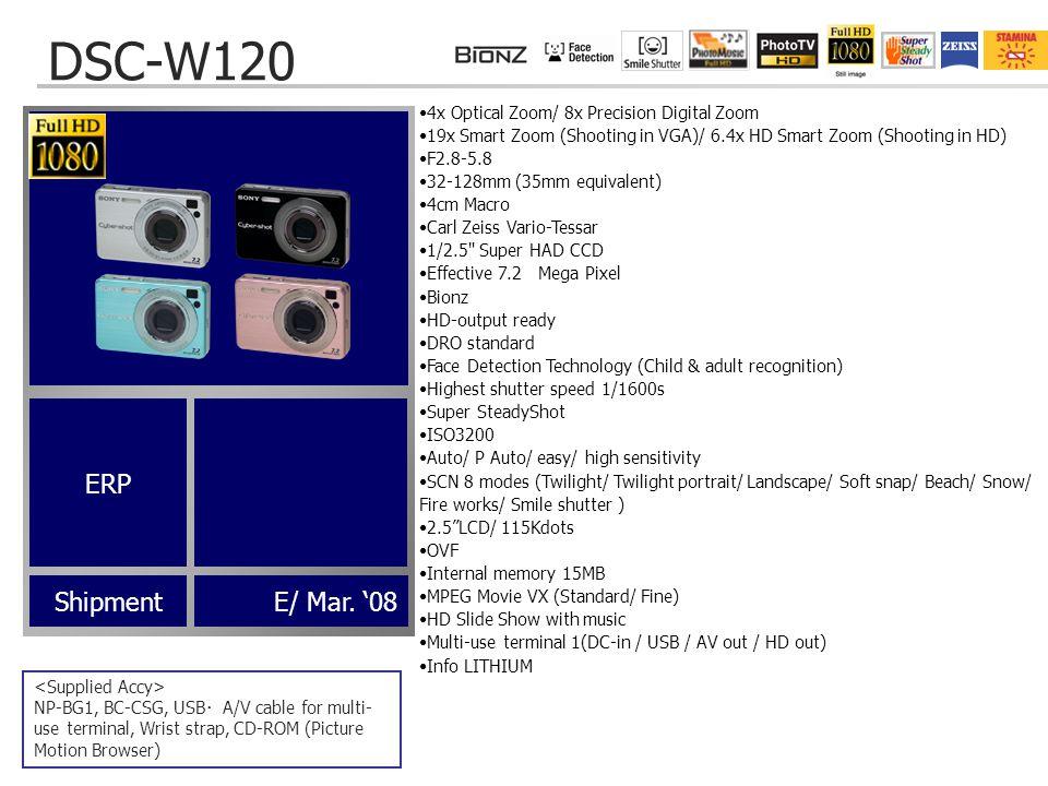 DSC-W120 ShipmentE/ Mar.