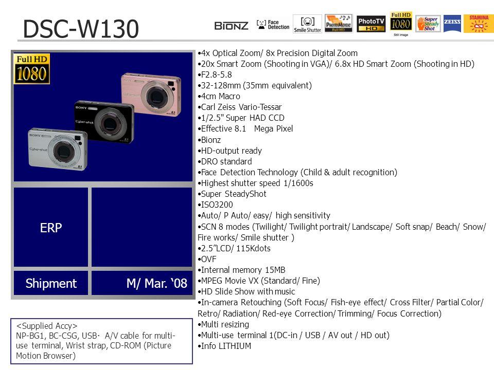 DSC-W130 ShipmentM/ Mar.