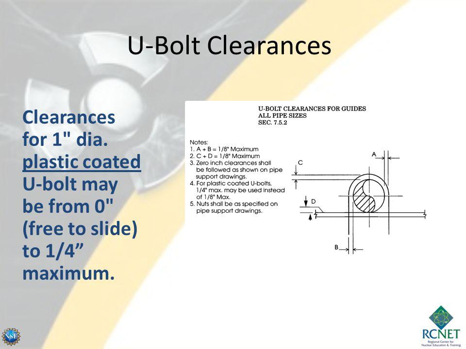 U-Bolt Clearances  Clearances for 1