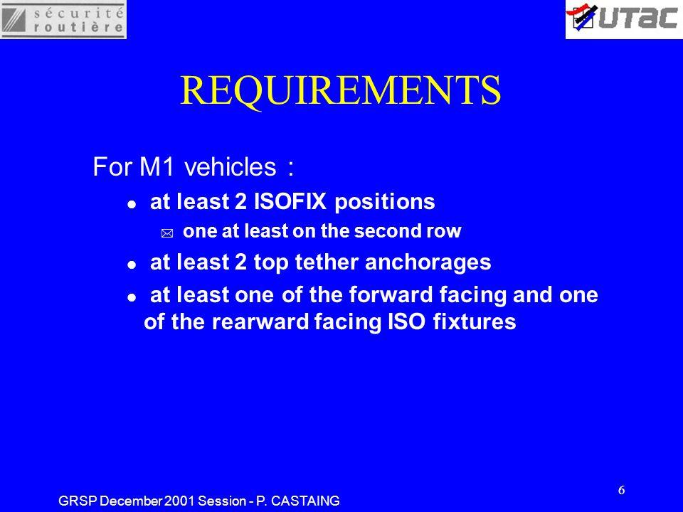 GRSP December 2001 Session - P.