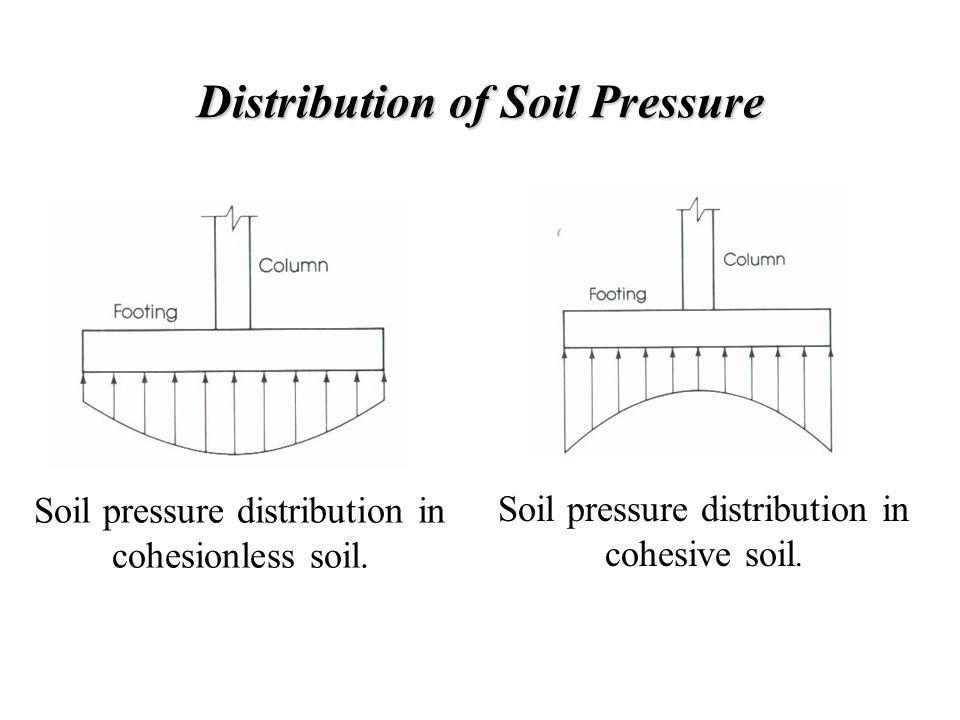 Distribution of Soil Pressure Soil pressure distribution in cohesionless soil. Soil pressure distribution in cohesive soil.
