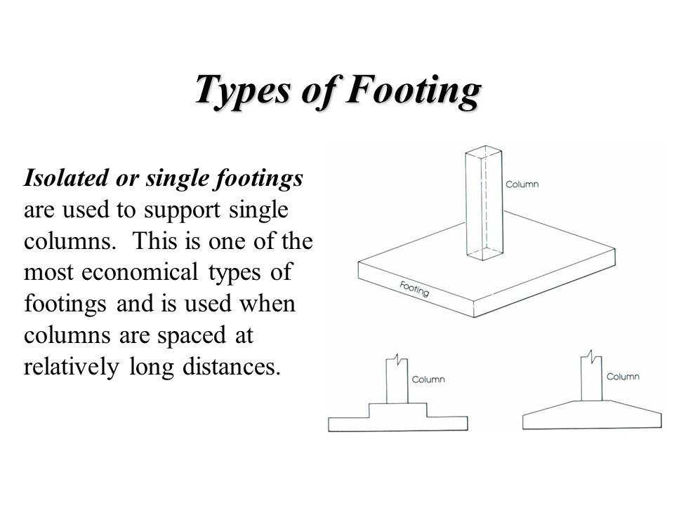 Types of Footing Isolated or single footings are used to support single columns. This is one of the most economical types of footings and is used when