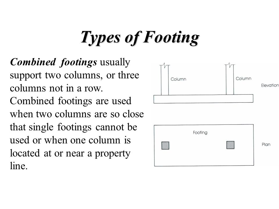 Types of Footing Cantilever or strap footings consist of two single footings connected with a beam or a strap and support two single columns.
