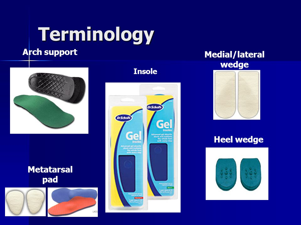 Terminology Arch support Heel wedge Medial/lateral wedge Metatarsal pad Insole