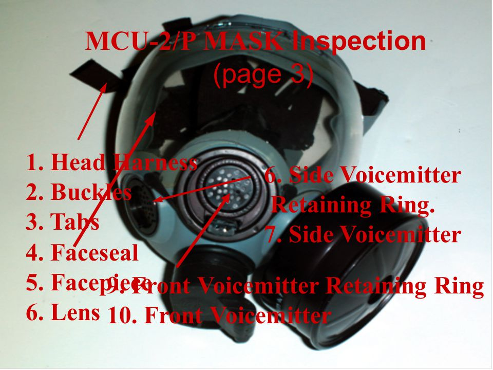 NEGATIVE PRESSURE CHECK Clear mask by exhalingClear mask by exhaling Conduct negative pressure checkConduct negative pressure check Open eyes and breath normallyOpen eyes and breath normally Replace outlet valve coverReplace outlet valve cover