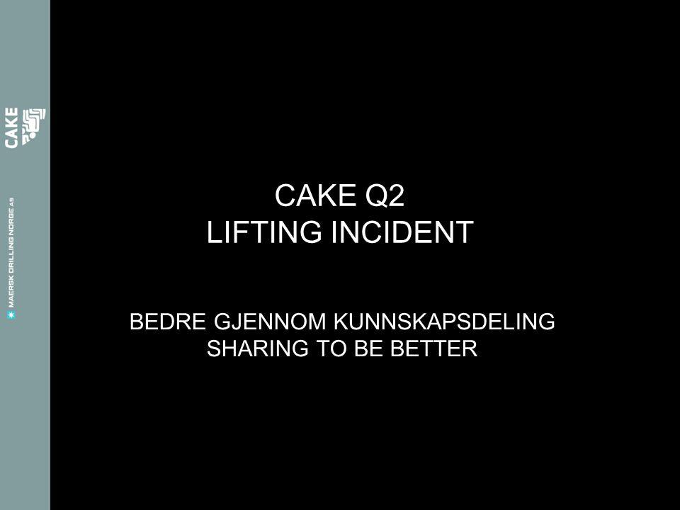 BEDRE GJENNOM KUNNSKAPSDELING SHARING TO BE BETTER CAKE Q2 LIFTING INCIDENT