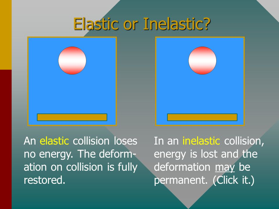 Elastic Properties of Matter An inelastic body is one that does not return to its original shape after a deformation. Dough or Bread Clay Inelastic Ba