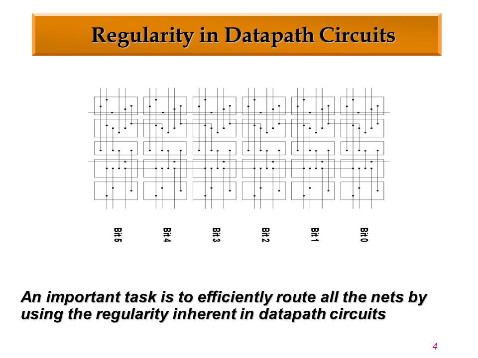 4 Regularity in Datapath Circuits An important task is to efficiently route all the nets by using the regularity inherent in datapath circuits