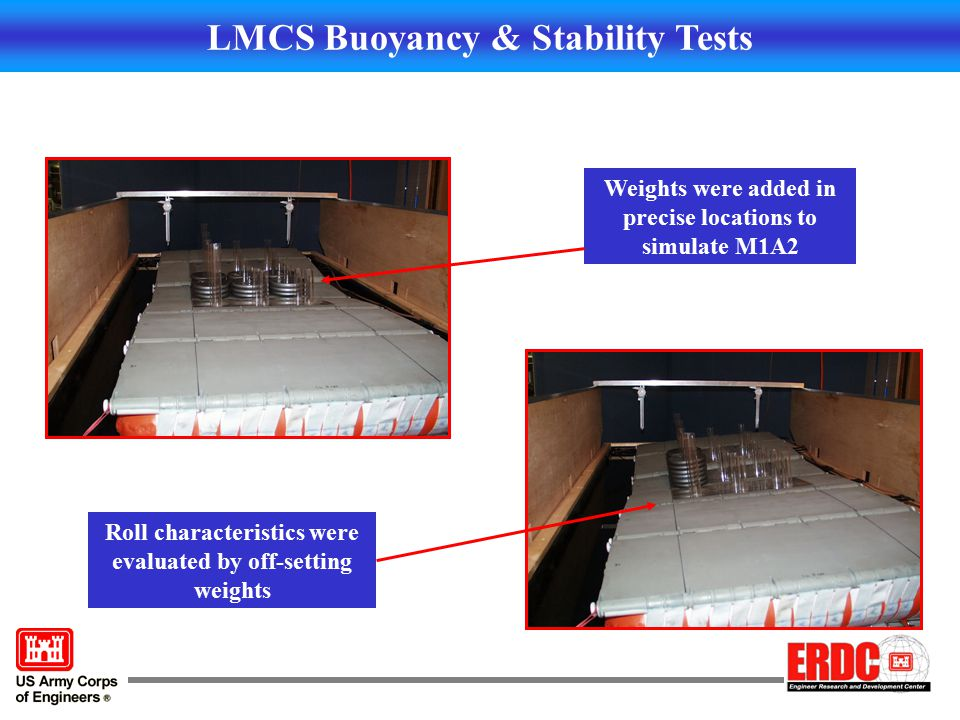 LMCS Buoyancy & Stability Tests Weights were added in precise locations to simulate M1A2 Roll characteristics were evaluated by off-setting weights