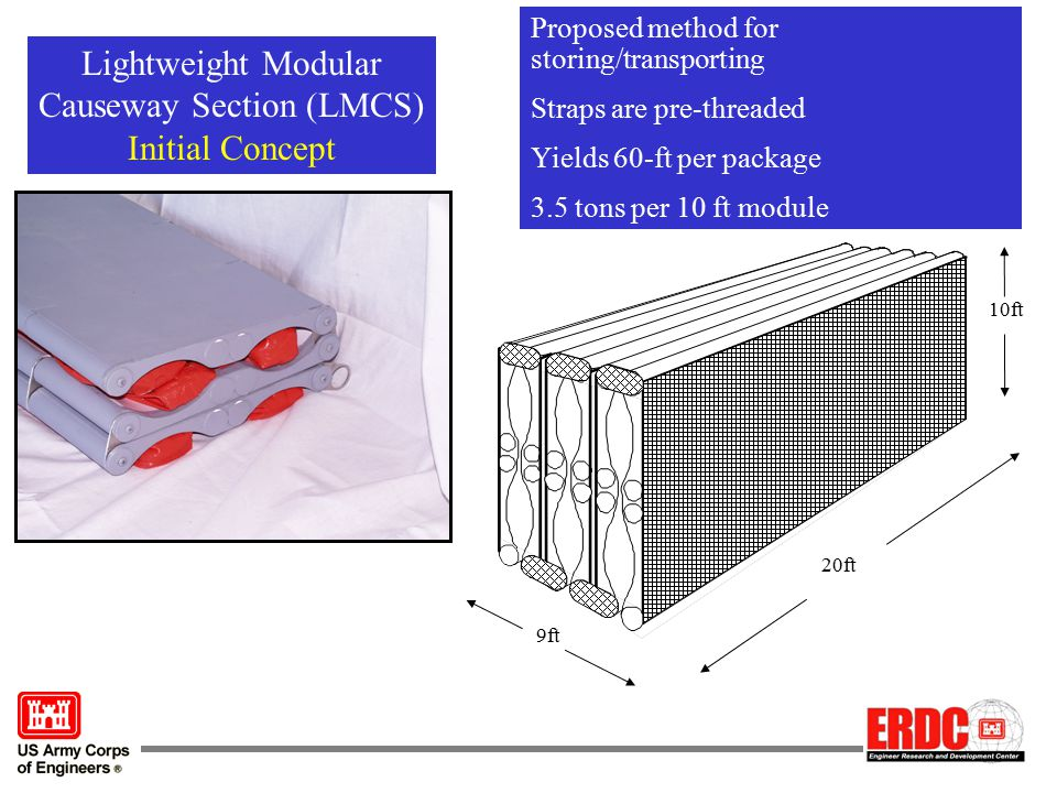 Lightweight Modular Causeway Section (LMCS) Initial Concept 9ft 20ft 10ft Proposed method for storing/transporting Straps are pre-threaded Yields 60-f