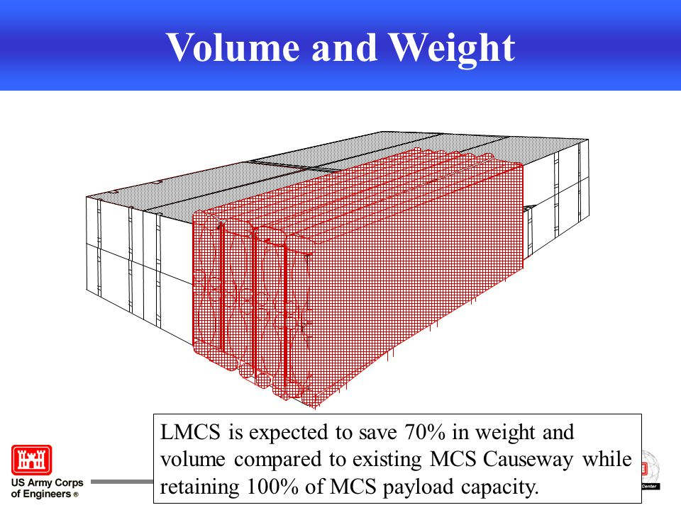 9.0 ft 10.0 ft Proposed method for storing/transporting Straps are pre-threaded Yields 60-ft per package End View