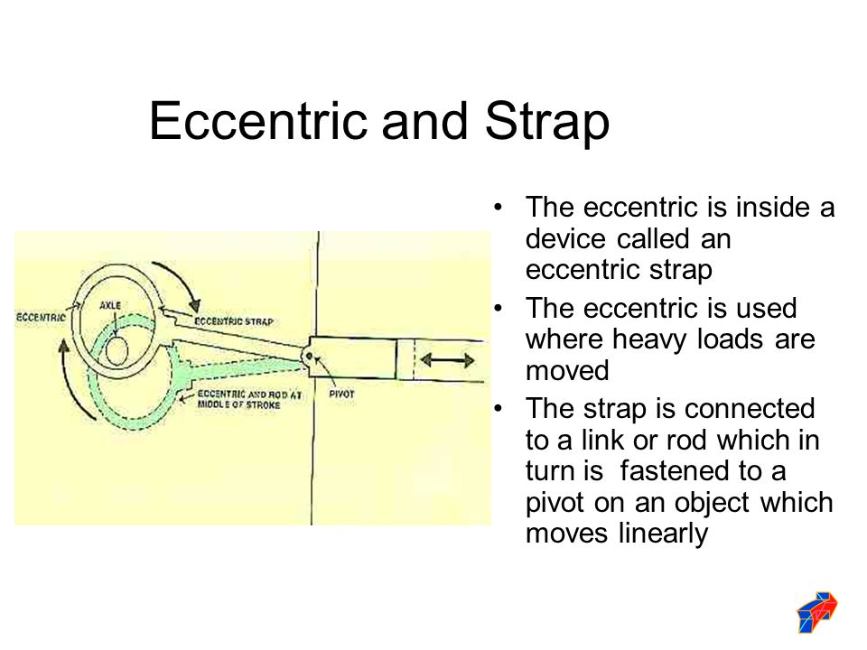Eccentric and Strap The eccentric is inside a device called an eccentric strap The eccentric is used where heavy loads are moved The strap is connected to a link or rod which in turn is fastened to a pivot on an object which moves linearly